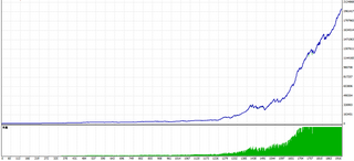 20100414TesterGraph.png